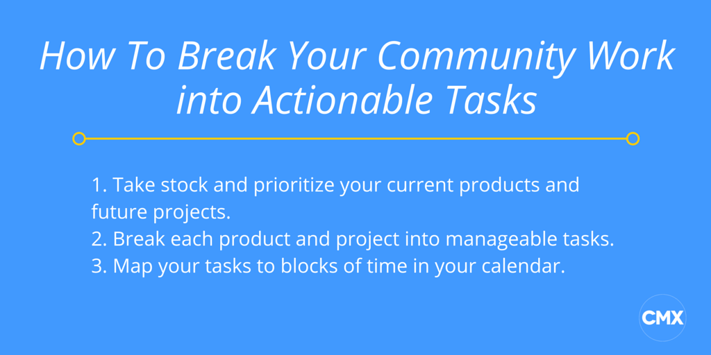 How to Break Your Work Into Actionable Tasks (1)