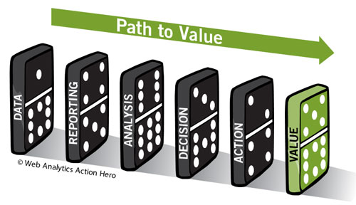 path_to_value