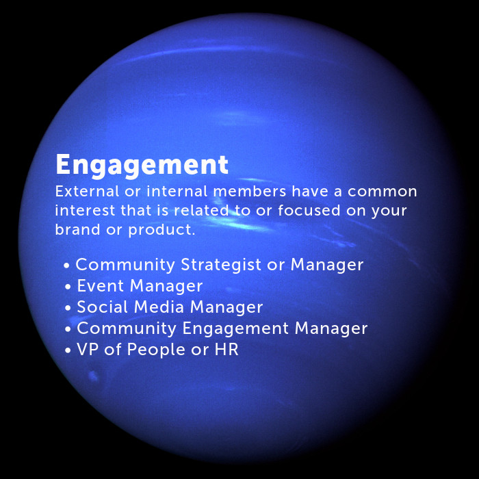 Engagement External or internal members have a common interest that is related to or focused on your brand or product. • Community Strategist or Manager • Event Manager • Social Media Manager • Community Engagement Manager • VP of People or HR
