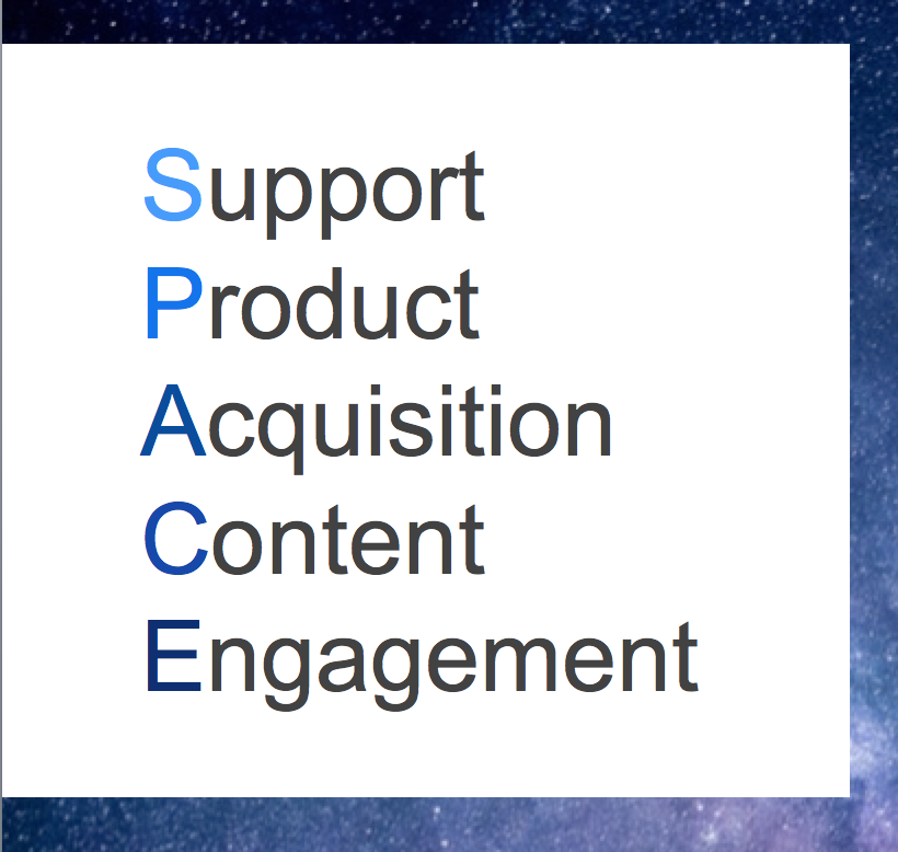SPACE - Support, Product, Acquisition, Content, and Engagement